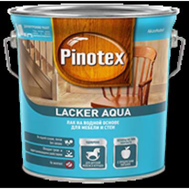 Pinotex Lacker Aqua