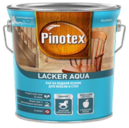 Pinotex Lacker Aqua